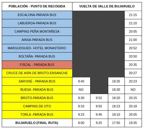 Horario Bujaruelo Vuelta